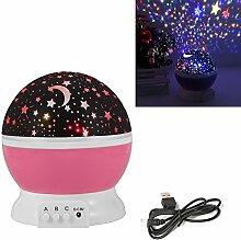 Sternenhimmel Projektor Nacht Lampe Nachtlicht 360