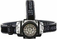 Stirnlampe LED-Lampe Leuchtturm Taschenlampe aus