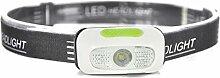 Stirnlampe Led Scheinwerfer Taschenlampe Usb