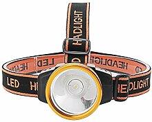 Stirnlampe Led Scheinwerfer Taschenlampe