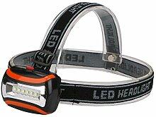 Stirnlampe LED Stirnlampe 3 Modi Beam Light Mini