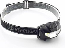 Stirnlampe Mini PROJECTors LED Flash-Taschenlampe