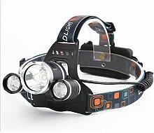 Stirnlampe USB-Strom Leuchtturm Wiederaufladbare