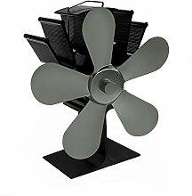 Stromloser Ventilator für Kamin Holzöfen
