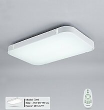 Stylehome® 32W Weiss LED Deckenlampe Küchenlampen 3000-6000K volldimmbar mit Farbwechselfunktion I7 650*430mm