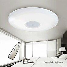 Stylehome® 45W dimmbar LED Deckenleuchte Wandleuchte Küchenleuchte Panellampe ultra dünn (45W Dimmbar) mit Tüv geprüft Trafo [Energieklasse A++] 5341 45W