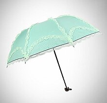 Sucastle Sonnenschutz, Spitze, Schatten, Sonnenschirm, Vinyl, UVregenschirm Sucastle: Farbe: Grün Größe 55cm