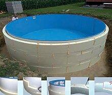 Summer Fun Beckenverschalung (kein Beton