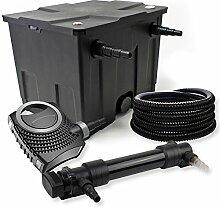 SunSun 1-Kammer Filter Set 12000l 36W UVC 6er Teich Klärer NEO10000 80W Pumpe Schlauch