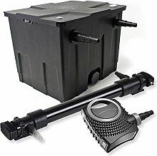 SunSun 1-Kammer Filter Set 12000l 72W UVC 6er Teich Klärer NEO10000 80W Pumpe