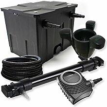 SunSun 1-Kammer Filter Set 12000l 72W UVC Teich Klärer NEO10000 80W Pumpe Schlauch Skimmer