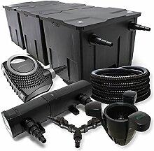 SunSun Filter Set 90000l Teich 18W Teichklärer NEO10000 80W Pumpe 25m Schlauch Skimmer SK40