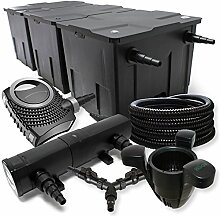 SunSun Filter Set 90000l Teich 24W Teichklärer NEO10000 80W Pumpe 25m Schlauch Skimmer SK40