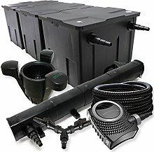 SunSun Filter Set 90000l Teich 72W Teichklärer NEO10000 80W Pumpe 25m Schlauch Skimmer SK40