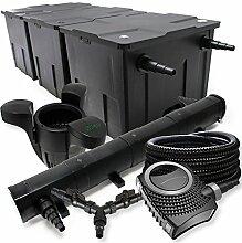 SunSun Filter Set 90000l Teich 72W Teichklärer NEO10000 80W Pumpe 25m Schlauch Skimmer SK30
