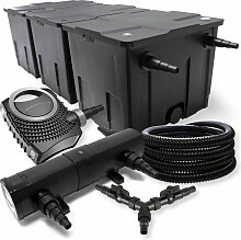 SunSun Filter Set für 90000l Teich 24W