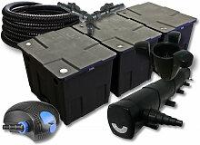 SunSun Filter Set für 90000l Teich mit 72W