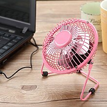SunYiXin Mini Ventilator BUS Mini Ventilator,Pink