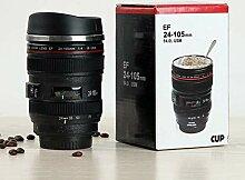 Surenhap Kaffeebecher, Kamera Lens Design