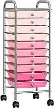 Susany Schubladenwagen mit 10 Schubladen Rosa