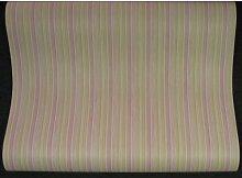 Tapete Design Streifen gestreift ocker rosa