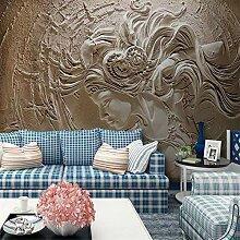 Tapeten Wandbild Wandaufkleberheimwerker Malerei