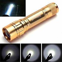 Taschenlampe, happytop 2000Lumen XPE LED 3Modi