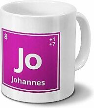 Tasse mit Namen Johannes als Element-Symbol des