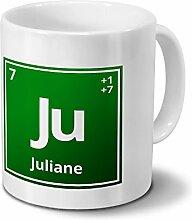 Tasse mit Namen Juliane als Element-Symbol des