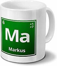 Tasse mit Namen Markus als Element-Symbol des