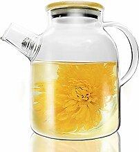 Teekanne aus Borosilikatglas