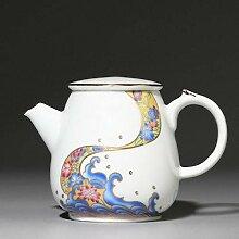 Teekanne Aus Keramik Dehua Weiß Porzellan