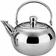 Teekanne Edelstahl Doppelwandig, Teekanne Aus