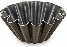 Tefal j1606602Success Briocheform, Aluminium,