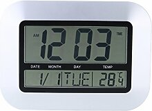 Temperatur Uhr, Outgeek selbst Einstellende Digitale Wohnkultur Wanduhr Innentemperatur Uhr