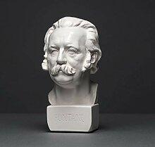 Theodor Fontane Skulptur aus hochwertigem Zellan,