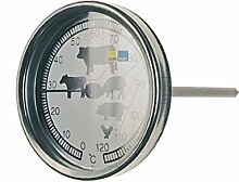Thermometer Braten Grill Fleischthermometer