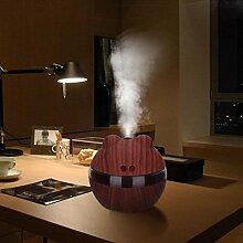 Thread_de® Mini-Zerstäuber Luft-Ätherische