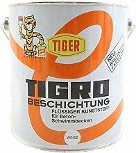 Tiger Tigro Beschichtung flüssiger Kunststoff