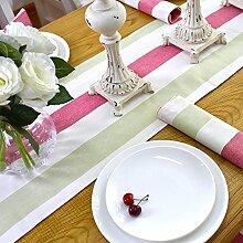 Tisch boxen european style tv schrank tischtuch kaffee tisch dekoration tuch-B 33x160cm(13x63inch)