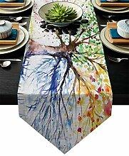 Tischläufer Art Tischläufer Küche Dekor