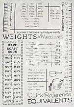 Tischset Tischmatte - Haushalt Englisch