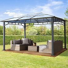 TOOLPORT Gartenpavillon Hardtop Sunset Deluxe, 3x4m