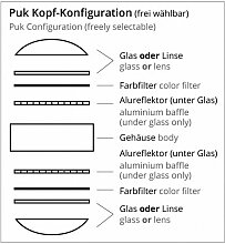 Top-light - Design Spiegelklemmleuchte Puk Fix