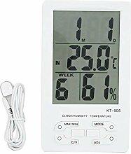 TOPINCN Innenthermometer Digitales Hygrometer mit