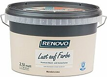 Trendfarbe Mandelcreme 2,5 L Renovo Lust auf Farbe