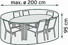 TrendLine Schutzhülle für Sitzgruppen
