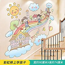 Treppen Schritte Aufkleber Wanddekoration Cartoon