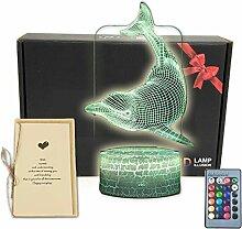TriPro Delfinfisch, 3D-Illusion,