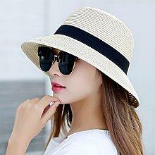 TXD Hat Cap Kinder Sommer Sonne H¨¹te